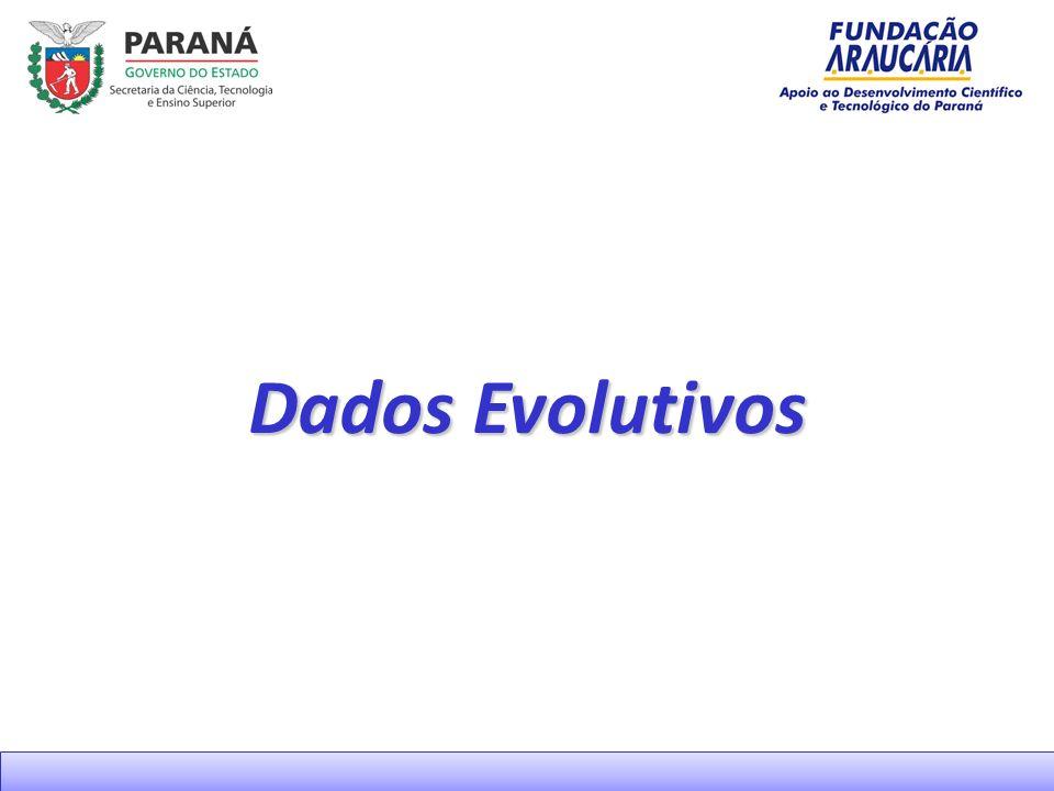 Dados Evolutivos