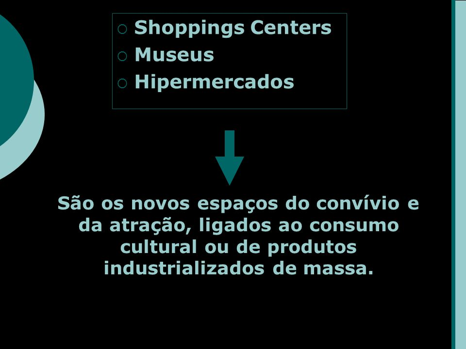 Shoppings Centers Museus Hipermercados