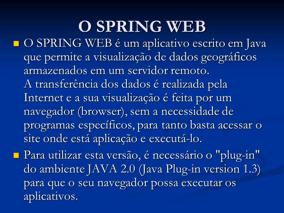 O SPRING WEB