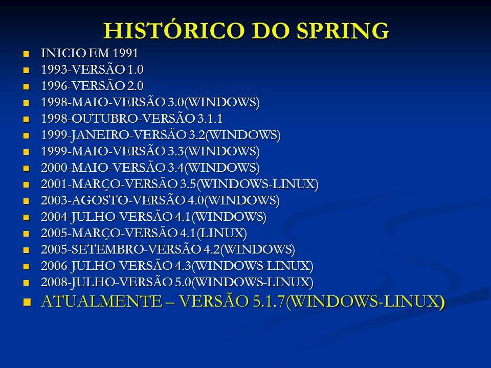 HISTÓRICO DO SPRING ATUALMENTE – VERSÃO 5.1.7(WINDOWS-LINUX)