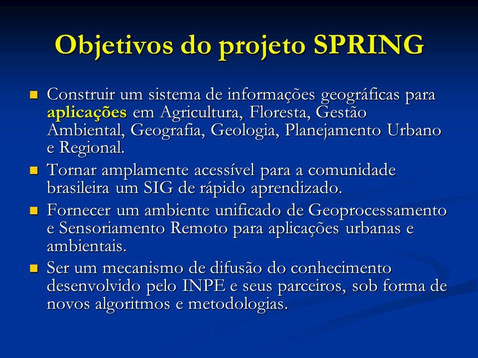 Objetivos do projeto SPRING