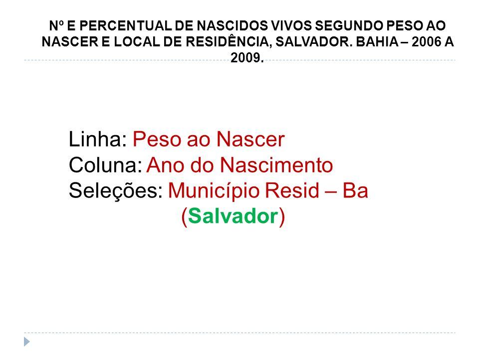 Coluna: Ano do Nascimento Seleções: Município Resid – Ba (Salvador)