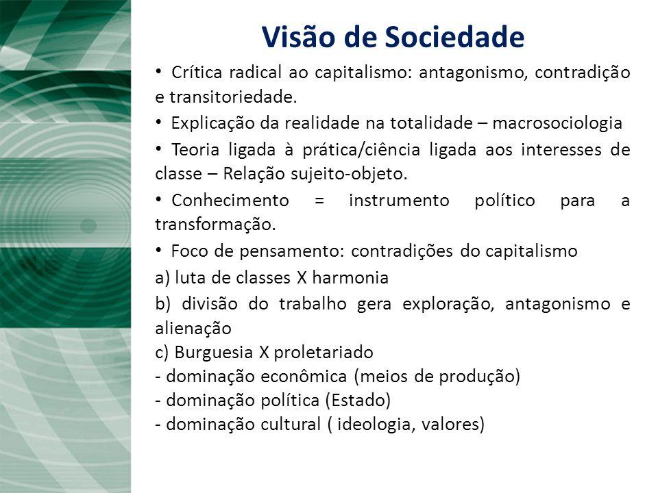 Visão de Sociedade Crítica radical ao capitalismo: antagonismo, contradição e transitoriedade.