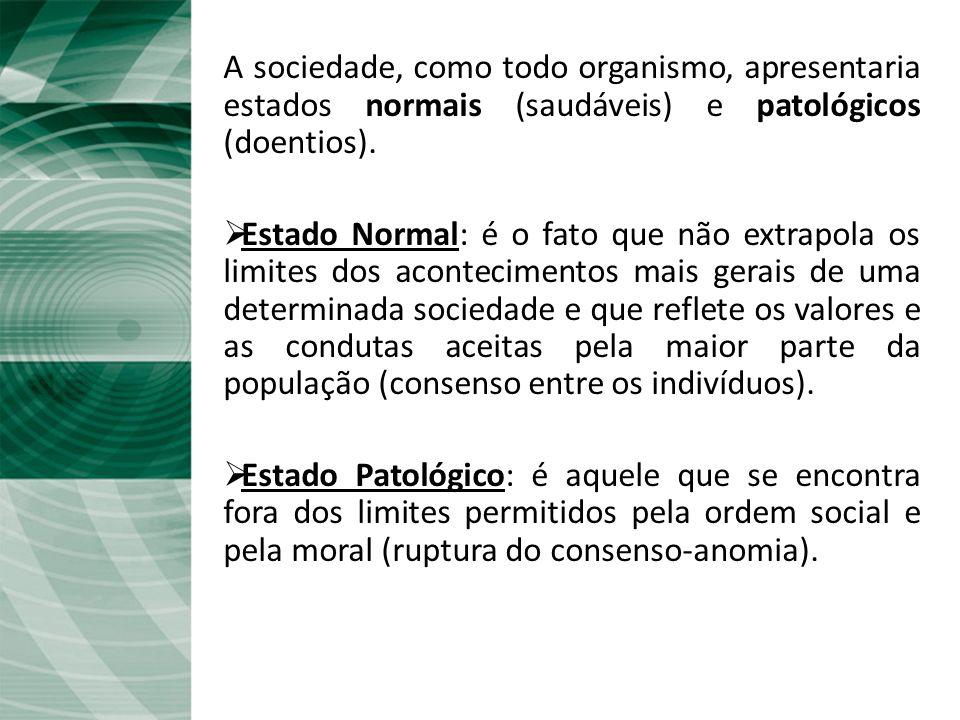 A sociedade, como todo organismo, apresentaria estados normais (saudáveis) e patológicos (doentios).