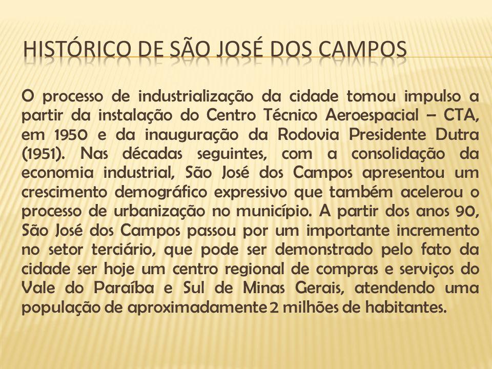 Histórico de São José dos campos