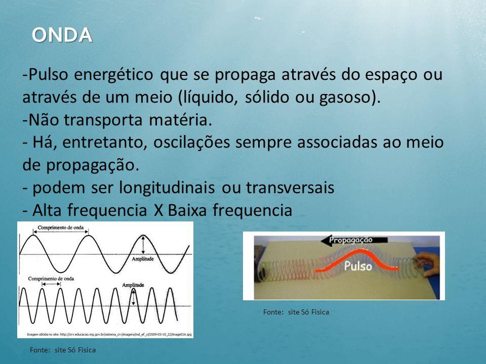 ONDA Pulso energético que se propaga através do espaço ou através de um meio (líquido, sólido ou gasoso).