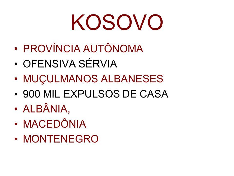 KOSOVO PROVÍNCIA AUTÔNOMA OFENSIVA SÉRVIA MUÇULMANOS ALBANESES