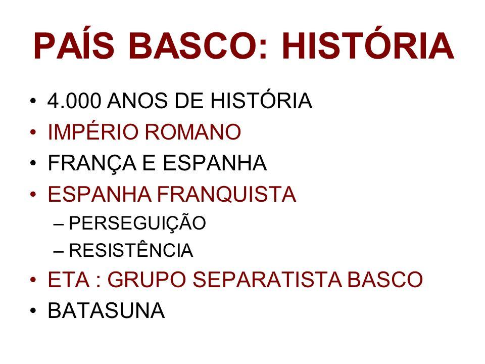 PAÍS BASCO: HISTÓRIA 4.000 ANOS DE HISTÓRIA IMPÉRIO ROMANO