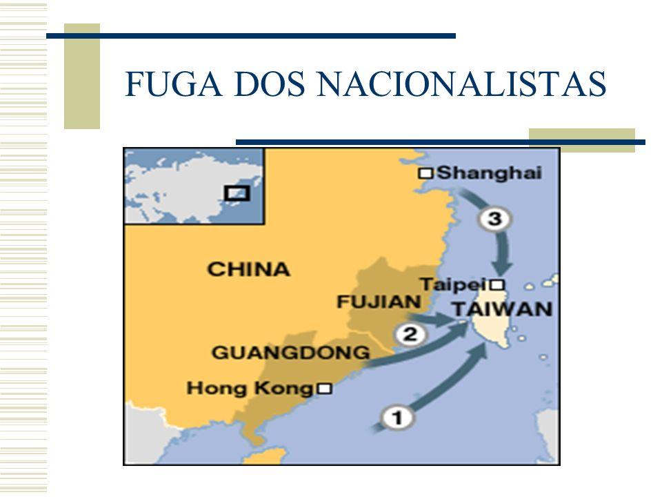 FUGA DOS NACIONALISTAS