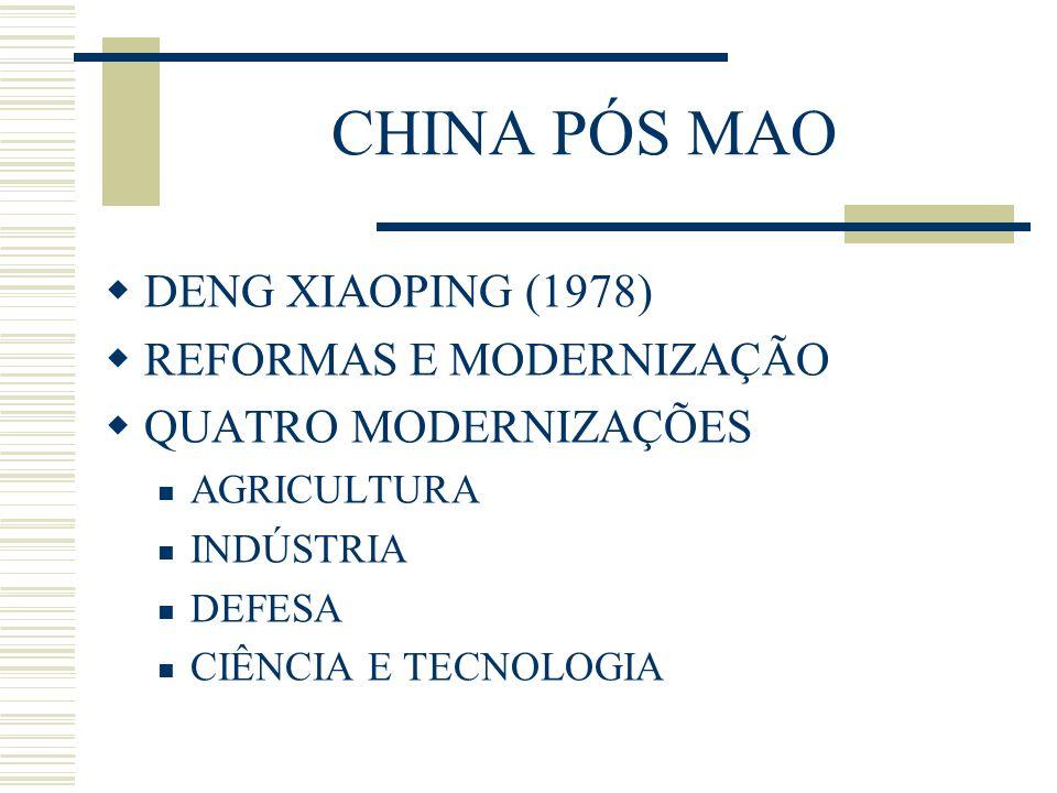 CHINA PÓS MAO DENG XIAOPING (1978) REFORMAS E MODERNIZAÇÃO