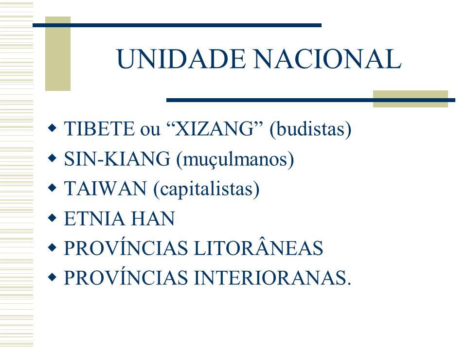 UNIDADE NACIONAL TIBETE ou XIZANG (budistas) SIN-KIANG (muçulmanos)