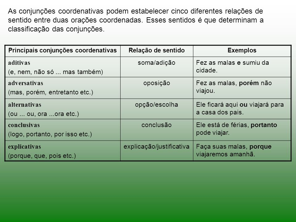 Principais conjunções coordenativas