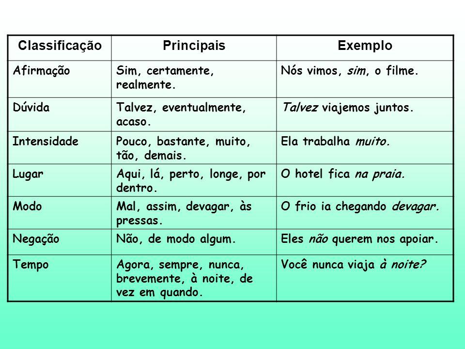 Classificação Principais Exemplo