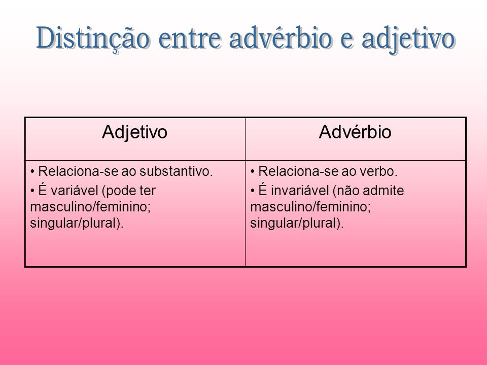 Distinção entre advérbio e adjetivo