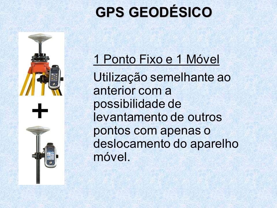 GPS GEODÉSICO 1 Ponto Fixo e 1 Móvel.