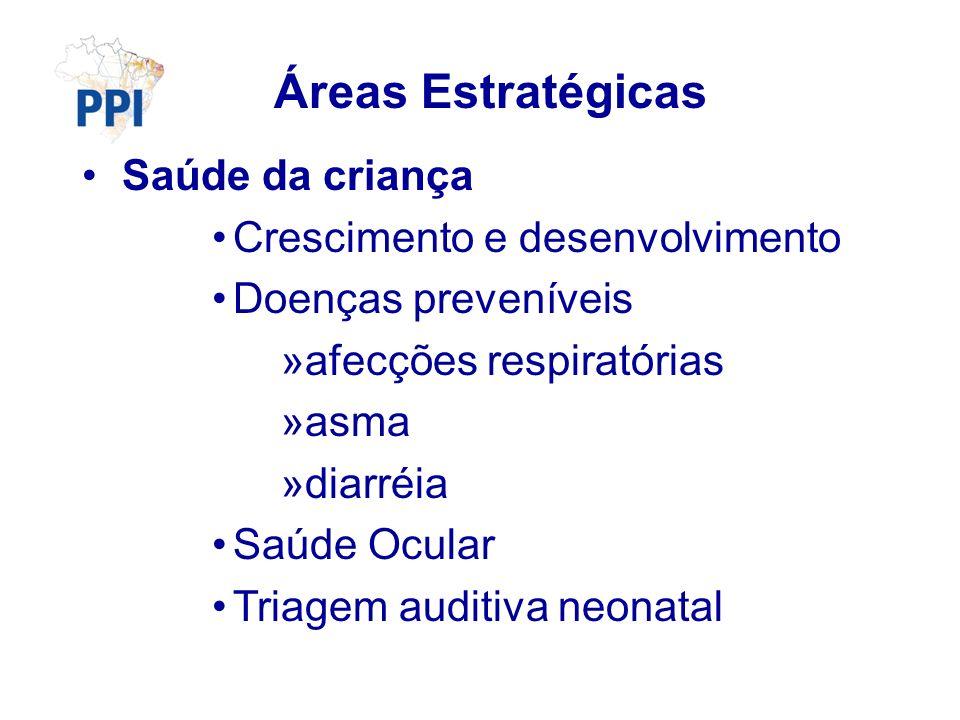 Áreas Estratégicas Saúde da criança Crescimento e desenvolvimento
