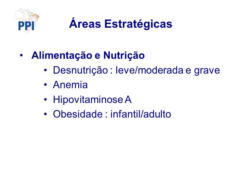 Áreas Estratégicas Alimentação e Nutrição