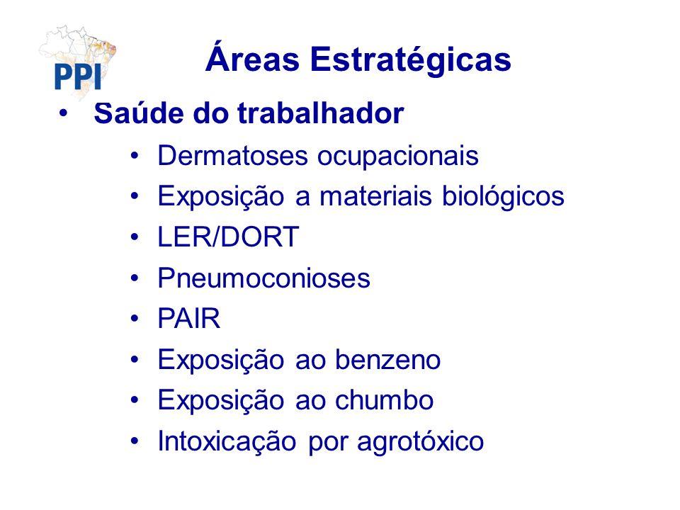 Áreas Estratégicas Saúde do trabalhador Dermatoses ocupacionais