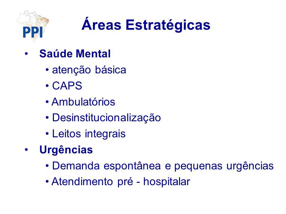Áreas Estratégicas Saúde Mental atenção básica CAPS Ambulatórios