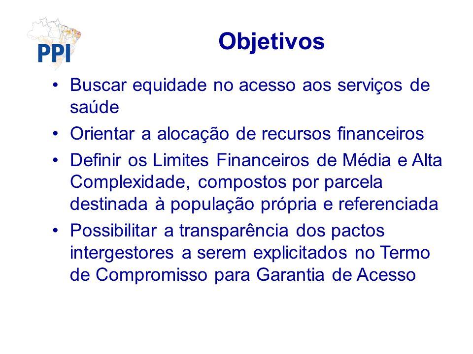 Objetivos Buscar equidade no acesso aos serviços de saúde