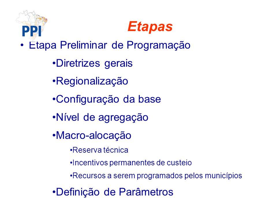 Etapas Etapa Preliminar de Programação Diretrizes gerais