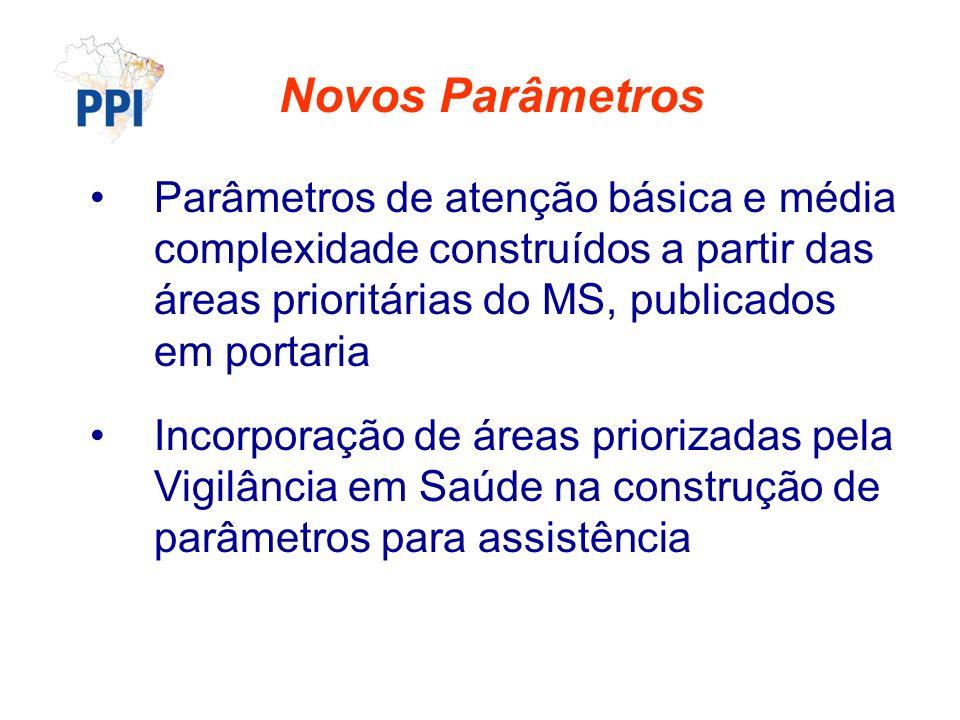 Novos Parâmetros Parâmetros de atenção básica e média complexidade construídos a partir das áreas prioritárias do MS, publicados em portaria.