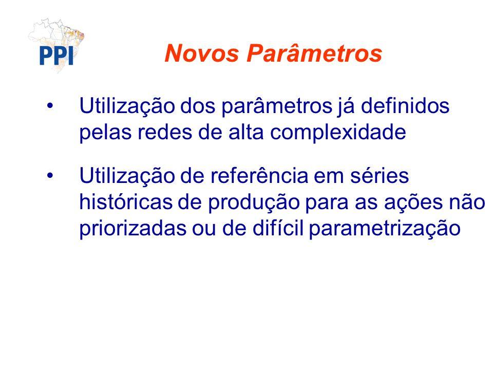 Novos Parâmetros Utilização dos parâmetros já definidos pelas redes de alta complexidade.
