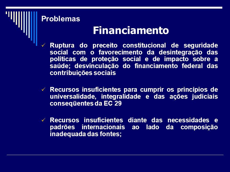 Financiamento Problemas