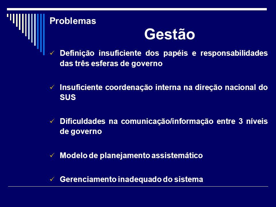 ProblemasGestão. Definição insuficiente dos papéis e responsabilidades das três esferas de governo.