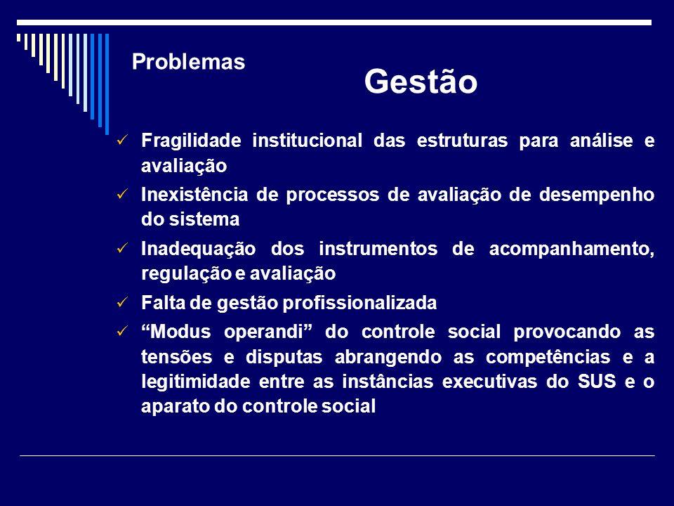 ProblemasGestão. Fragilidade institucional das estruturas para análise e avaliação. Inexistência de processos de avaliação de desempenho do sistema.