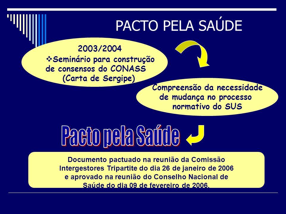 PACTO PELA SAÚDE Pacto pela Saúde 2003/2004 Seminário para construção