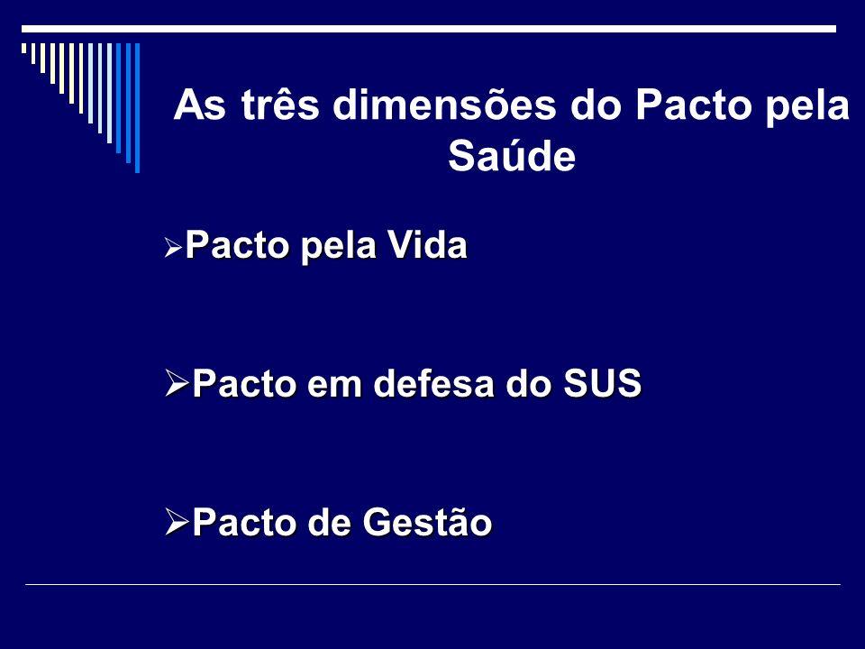 As três dimensões do Pacto pela Saúde