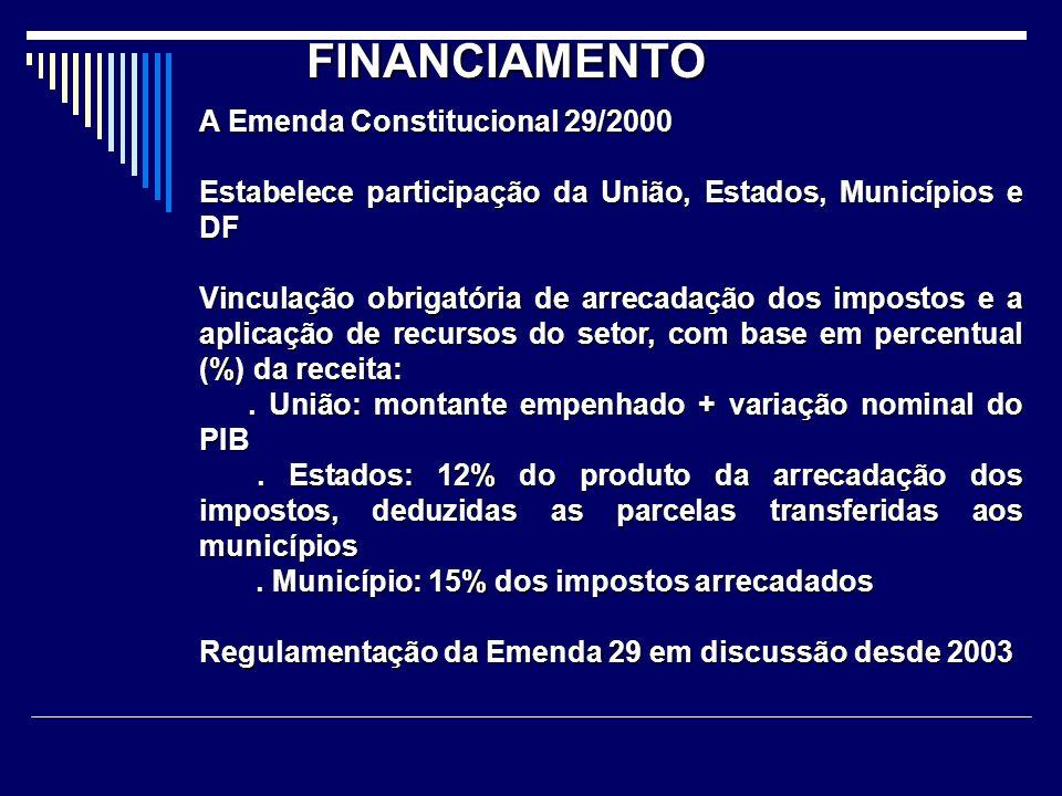 FINANCIAMENTO A Emenda Constitucional 29/2000