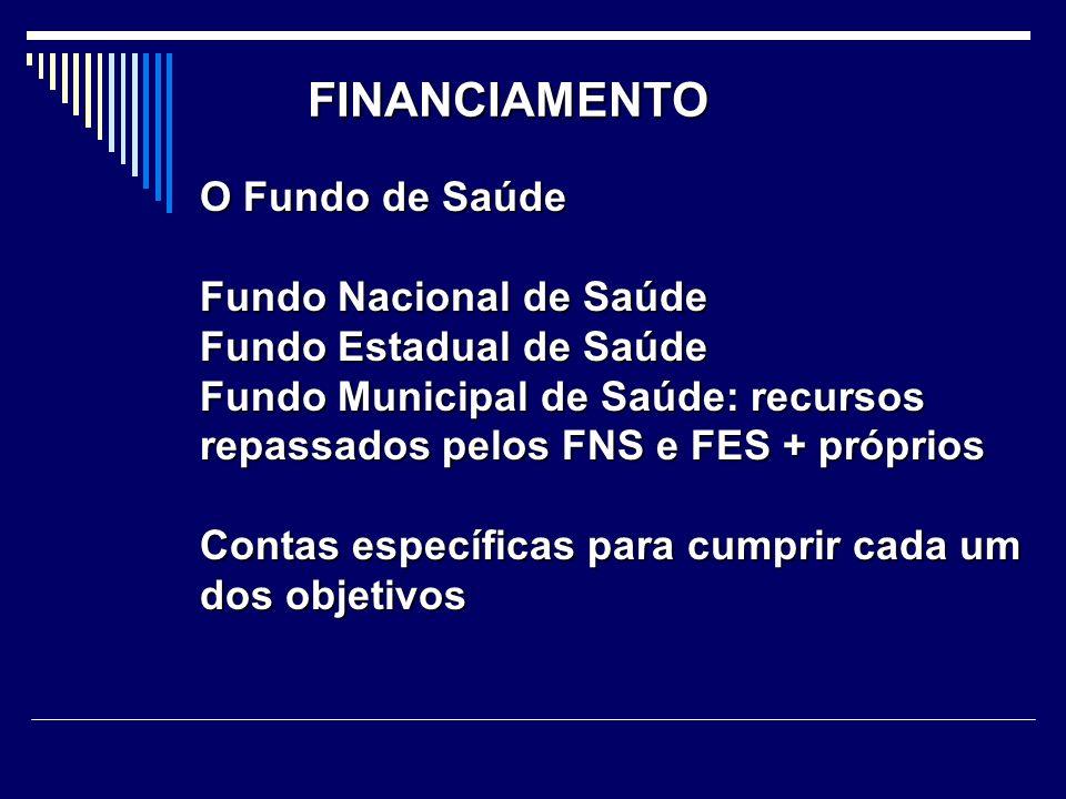FINANCIAMENTO O Fundo de Saúde Fundo Nacional de Saúde