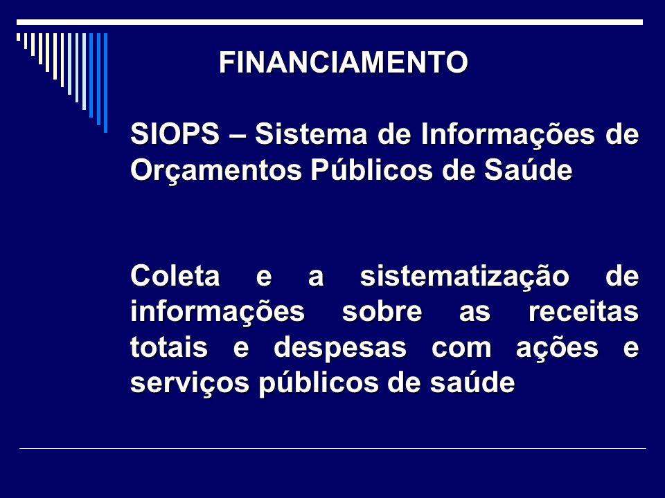 FINANCIAMENTO SIOPS – Sistema de Informações de Orçamentos Públicos de Saúde.