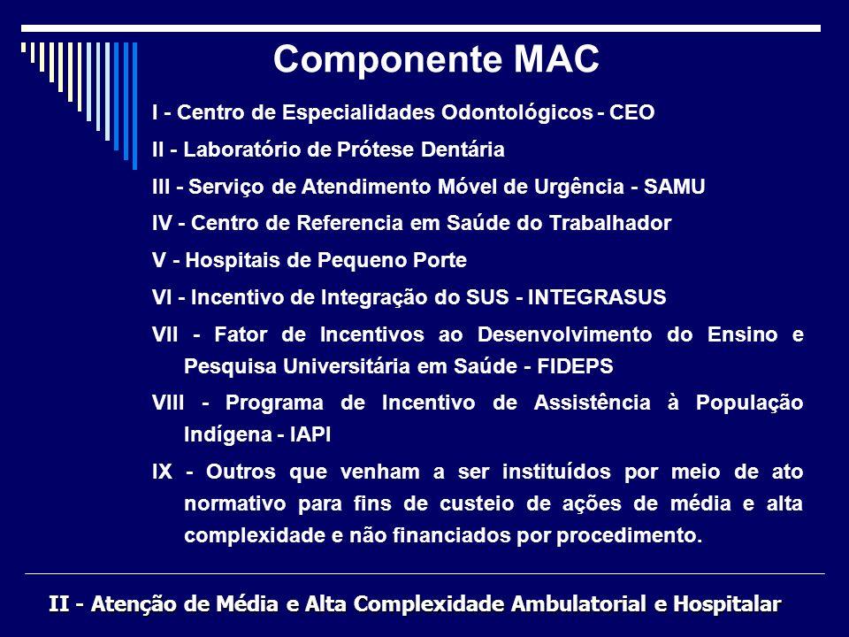 Componente MAC I - Centro de Especialidades Odontológicos - CEO