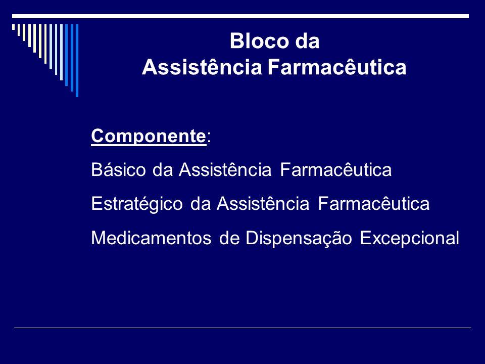 Bloco da Assistência Farmacêutica