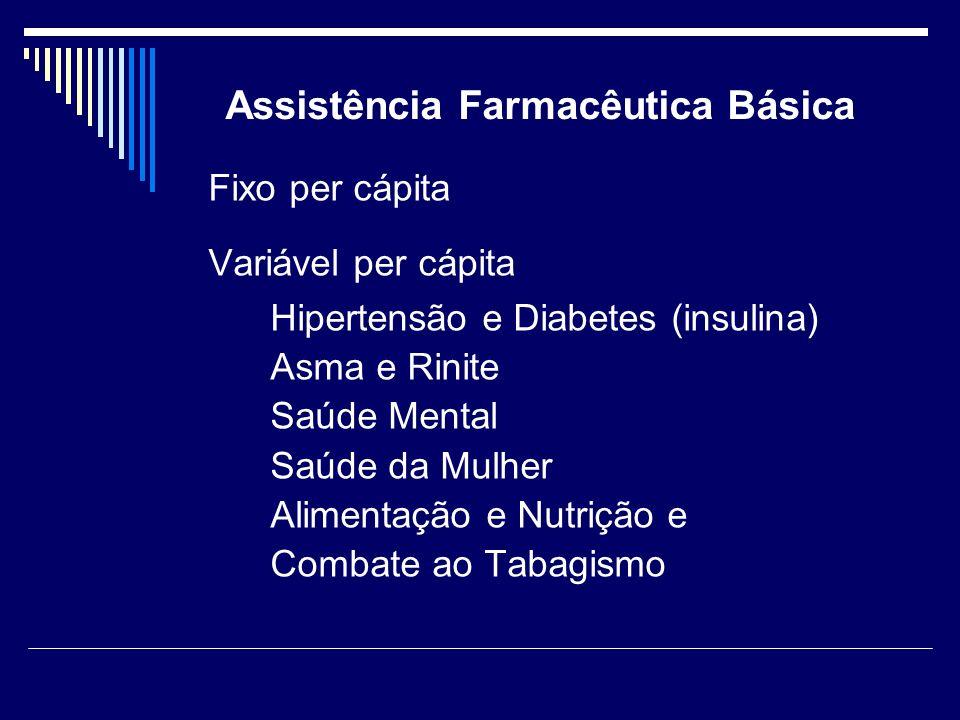 Assistência Farmacêutica Básica