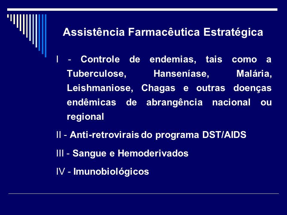 Assistência Farmacêutica Estratégica