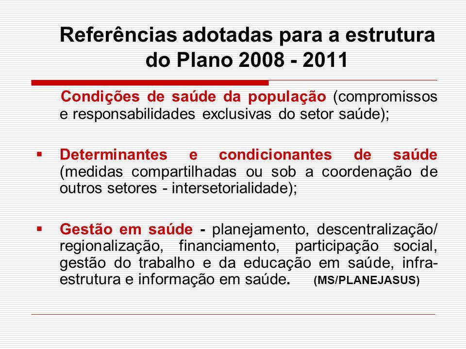 Referências adotadas para a estrutura do Plano 2008 - 2011