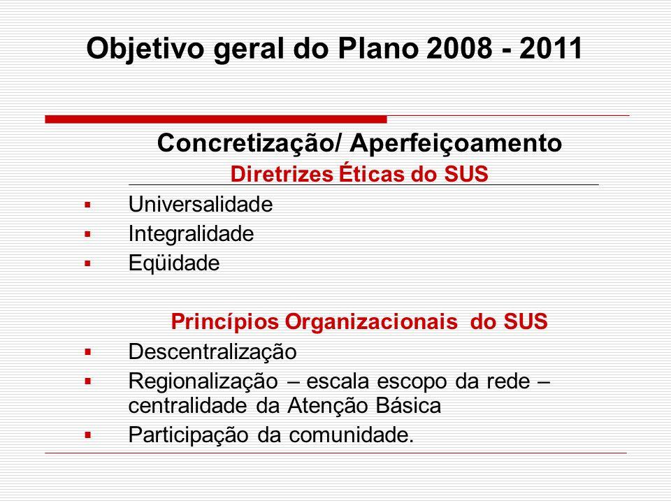 Objetivo geral do Plano 2008 - 2011