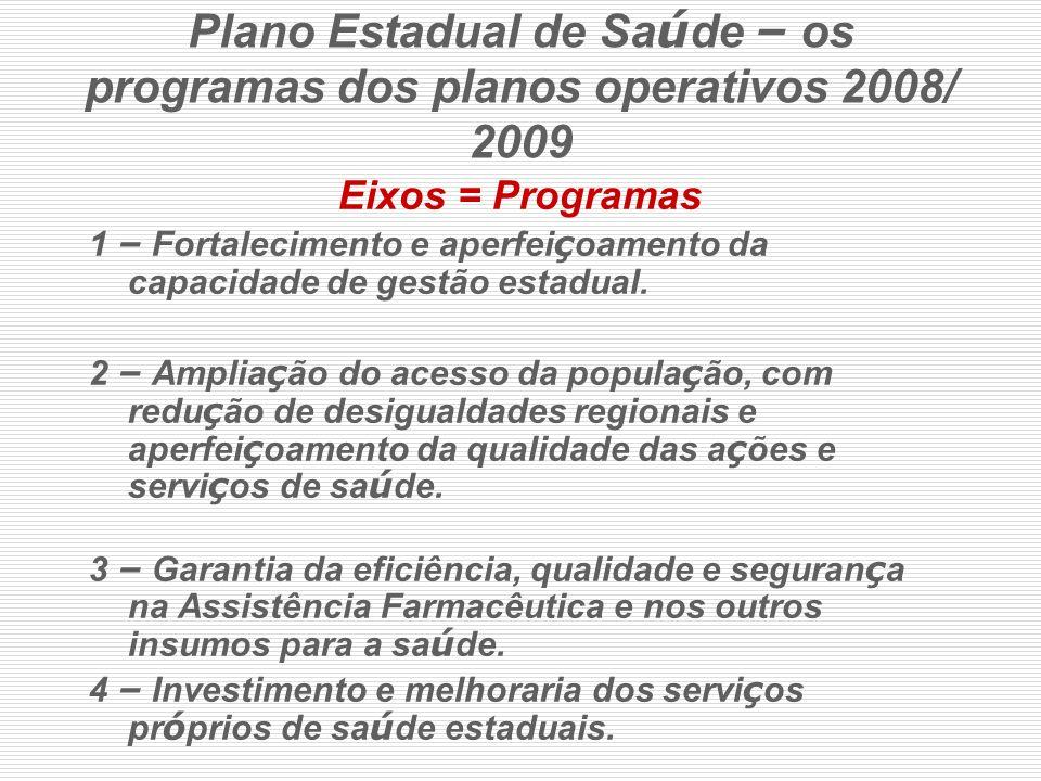 Plano Estadual de Saúde – os programas dos planos operativos 2008/ 2009