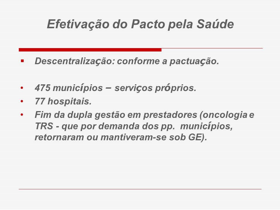 Efetivação do Pacto pela Saúde