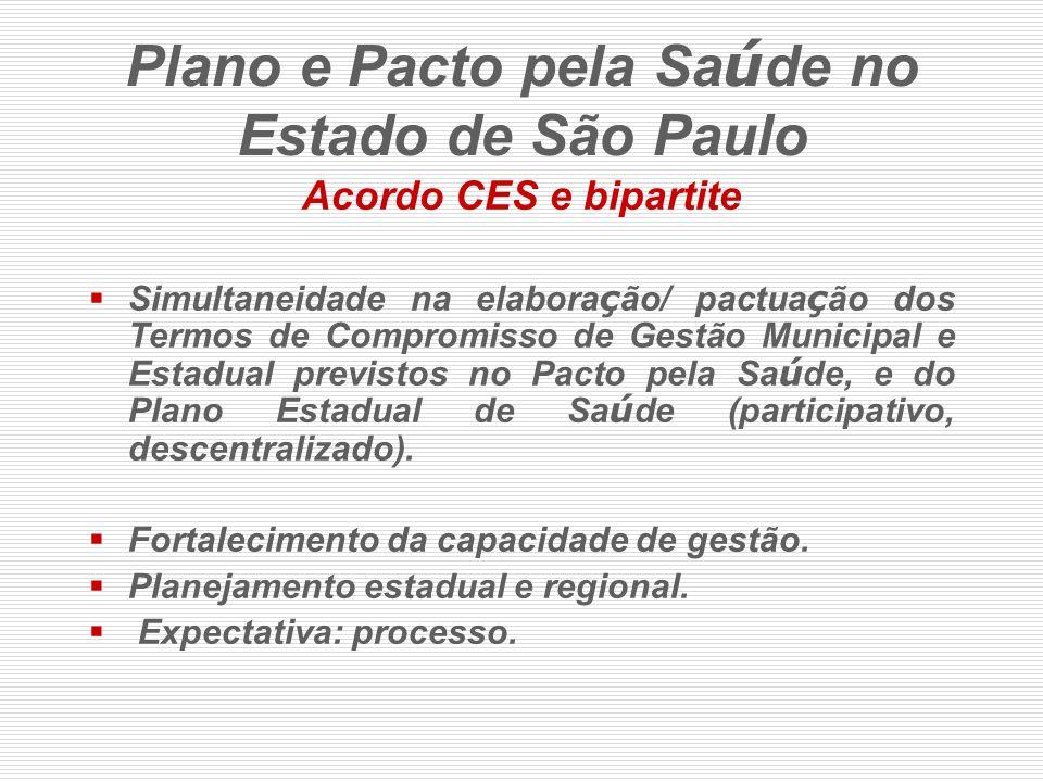 Plano e Pacto pela Saúde no Estado de São Paulo