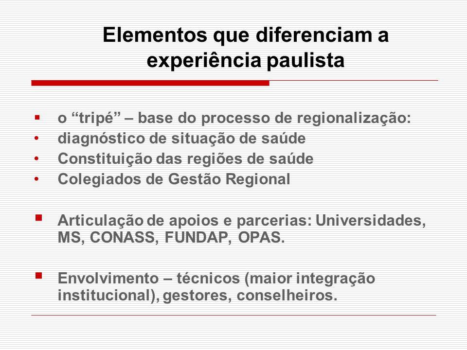 Elementos que diferenciam a experiência paulista