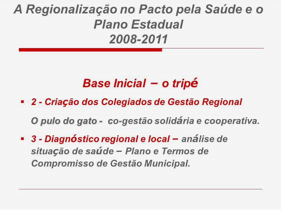 A Regionalização no Pacto pela Saúde e o Plano Estadual 2008-2011