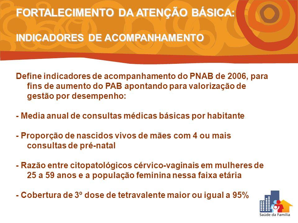 FORTALECIMENTO DA ATENÇÃO BÁSICA: INDICADORES DE ACOMPANHAMENTO