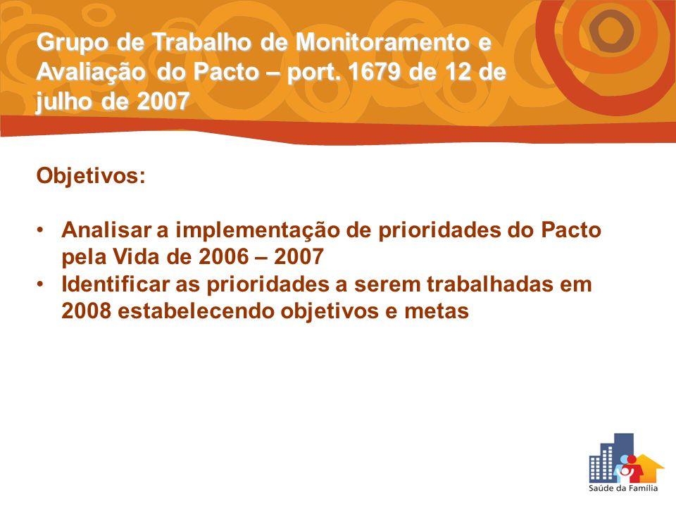 Grupo de Trabalho de Monitoramento e Avaliação do Pacto – port