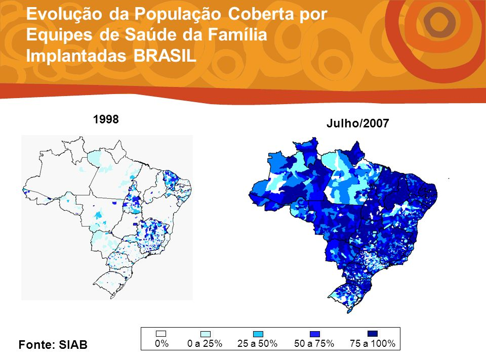 Evolução da População Coberta por Equipes de Saúde da Família Implantadas BRASIL