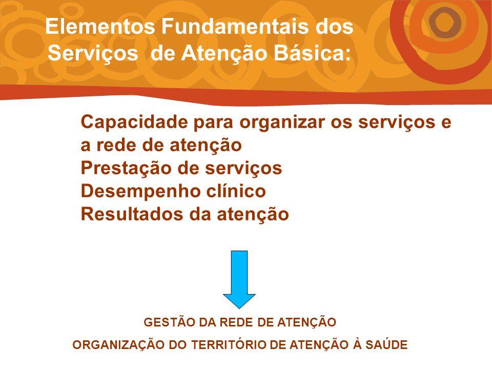 Elementos Fundamentais dos Serviços de Atenção Básica: